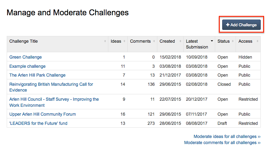 Manage and Moderate Challenges page with 'Add Challenge' button highlighted