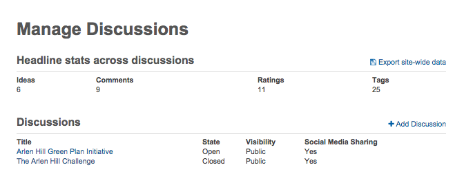 image of the manage discussions page showing headline stats and list of discussions